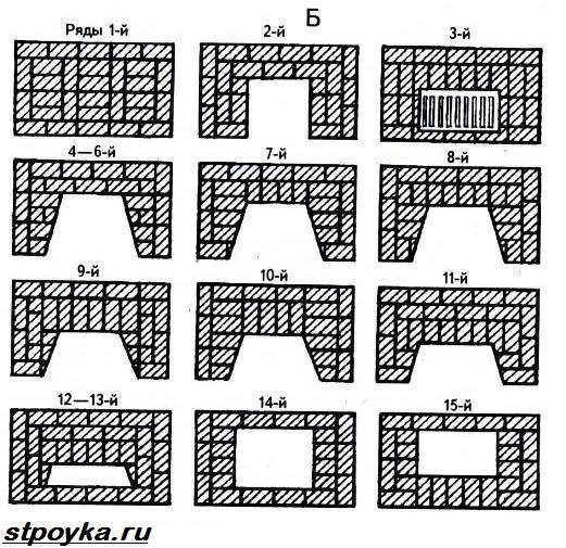 Камин-из-кирпича-Особенности-виды-и-схемы-каминов-из-кирпича-18