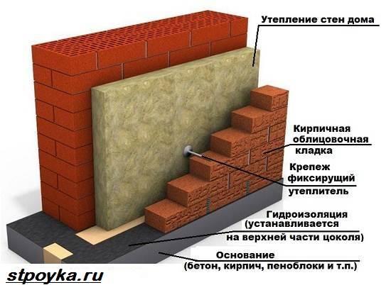 Отделка-дома-облицовочным-кирпичом-5