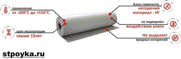 Стеклоткань-технический-материал-Свойства-применение-и-цена-стеклоткани-7