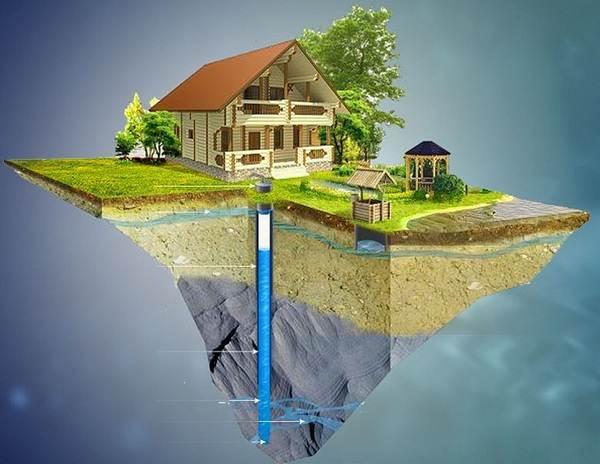Бурение-скважин-на-воду-Определение-места-способы-и-цена-бурения-скважины-на-воду-4