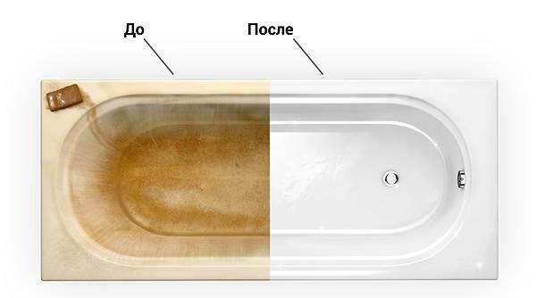 Вкладыш в ваннуВиды-цена-установка-плюсы-и-минусы-вкладыша-в-ванну-8