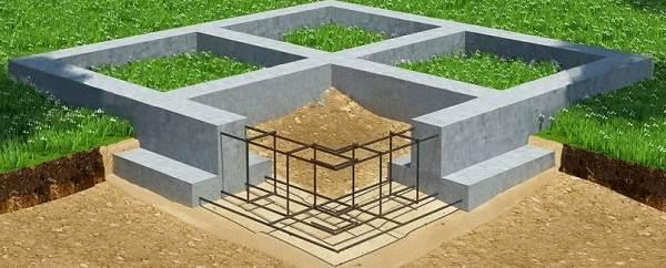 Ленточный-фундамент-для-дома-Описание-особенности-виды-и-строительство-ленточных-фундаментов-1
