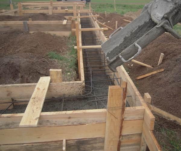 Ленточный-фундамент-для-дома-Описание-особенности-виды-и-строительство-ленточных-фундаментов-4