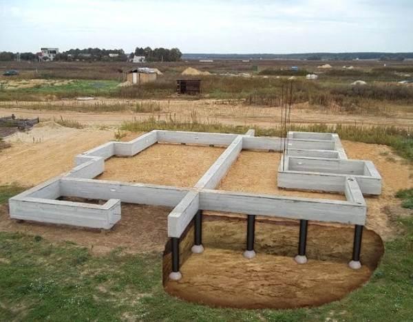 Ленточный-фундамент-для-дома-Описание-особенности-виды-и-строительство-ленточных-фундаментов-7