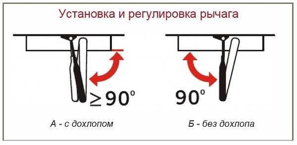Доводчик-дверной-Описание-характеристики-виды-применение-и-цена-доводчика-8
