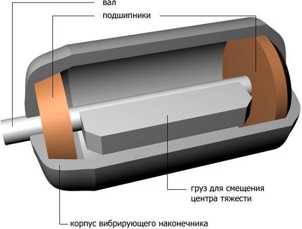 Глубинный-вибратор-для-бетона-Описание-характеристики-виды-и-применение-вибратора-5