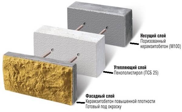 Что-такое-теплостен-Описание-характеристики-применение-и-цена-материала-1