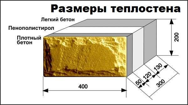 Что-такое-теплостен-Описание-характеристики-применение-и-цена-материала-6