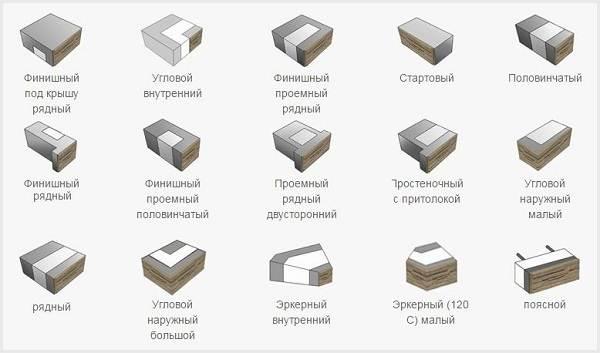 Что-такое-теплостен-Описание-характеристики-применение-и-цена-материала-7