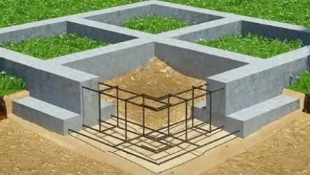 Ленточный фундамент для дома. Описание, особенности, виды и строительство ленточных фундаментов