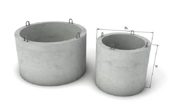 Бетонные-кольца-для-колодцев-их-виды-размеры-и-цена-1