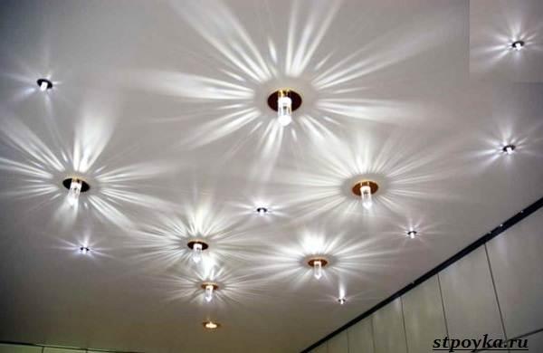 Виды-светильников-для-натяжных-потолков-их-характеристики-и-особенности-1