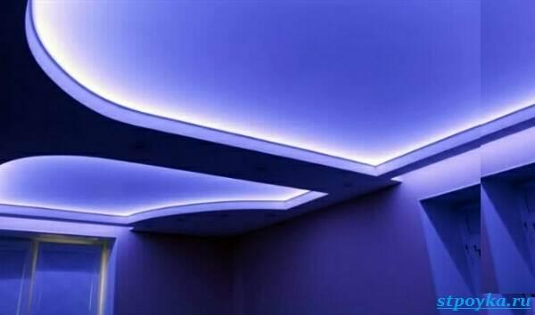 Виды-светильников-для-натяжных-потолков-их-характеристики-и-особенности-7