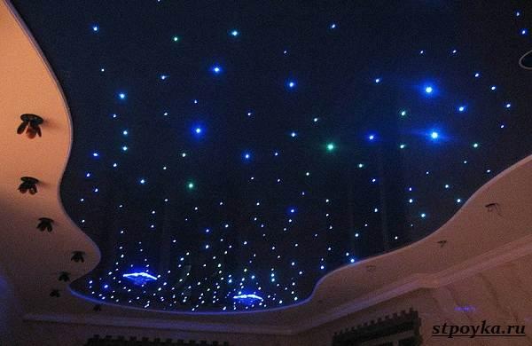 Виды-светильников-для-натяжных-потолков-их-характеристики-и-особенности-9