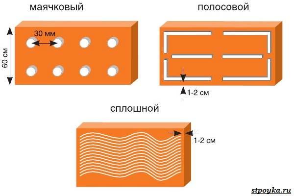 Клей-для-пеноплекса-Особенности-характеристика-виды-и-цена-8